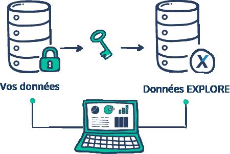 Bénéficiez d'une analyses pointue en associant vos données aux données EXPLORE