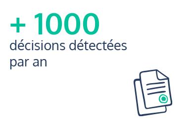 + 1000 décisions détectées par an : cdac, cnac, caa
