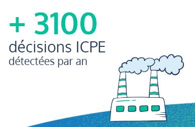 + 3100 décisions ICPE détectées par an par EXPLORE