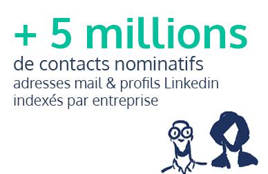 5 millions de contacts nominatifs recensés par EXPLORE : adresses mail, profils linkedin