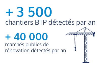 18000 chantiers btp et 20000 marchés publics de rénovation détectés par an