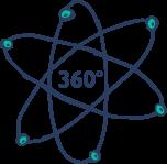 sourcing data 360